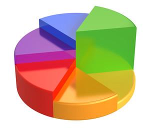 dimoskipisi-graph